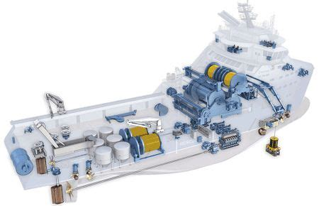 Rolls Royce Systems for offshore vessels Equipment supply