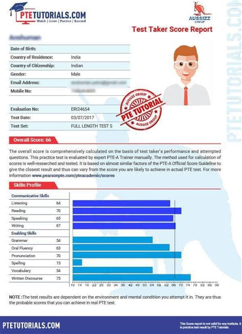 Know What Details are there on the PTE-A Score Card – PTE